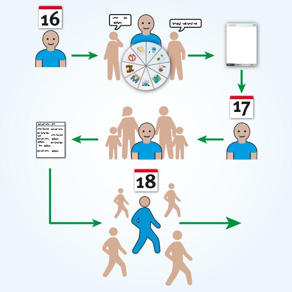 krachtplan 18 + infographic